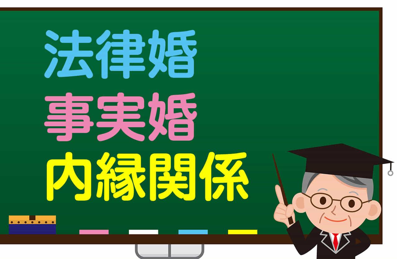 大学教授が黒板の前で婚姻について説明している
